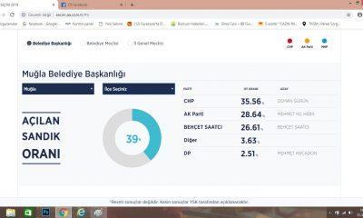 MUĞLA'DA SANDIKLARIN %39'U AÇILDI… arena yerel se  imler mu  la 400x240