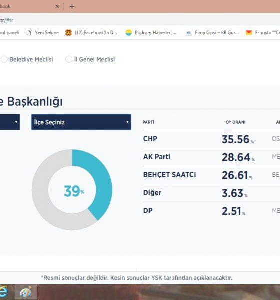 MUĞLA'DA SANDIKLARIN %39'U AÇILDI… arena yerel se  imler mu  la 560x600